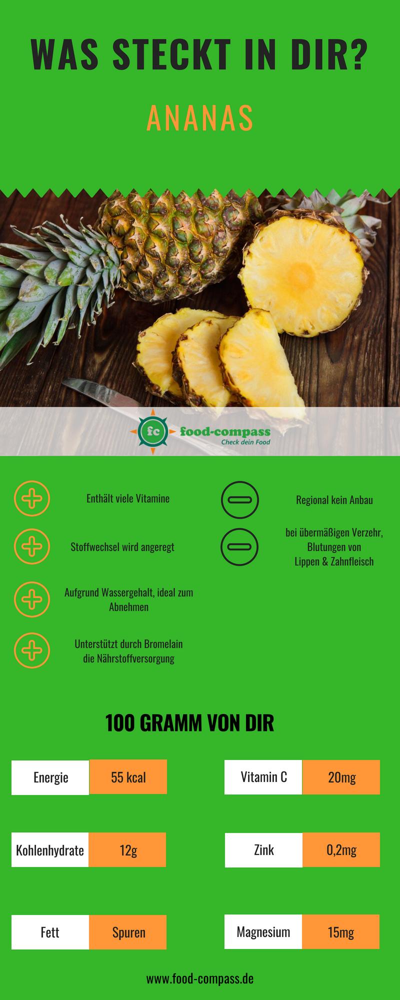 Ananas und deren Nährstoffe