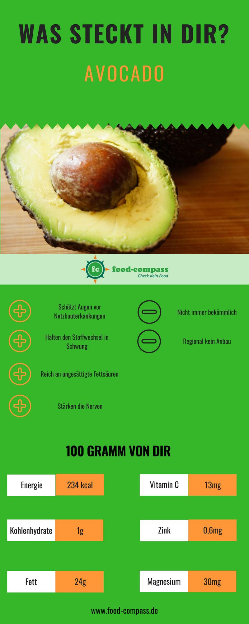 Avocado und deren Nährstoffe