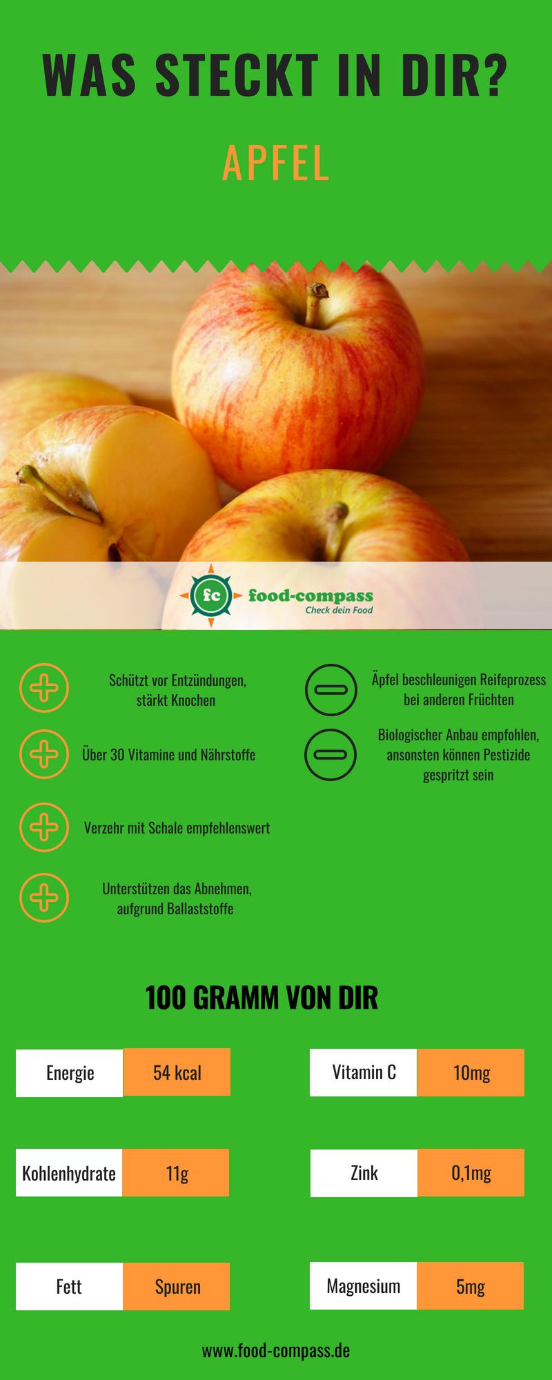 Äpfel und deren Nährstoffe