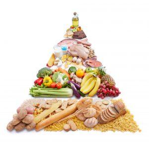 Eine Vielzahl von gesunden Lebensmittel, die in einer Enährungspyramide dargestellt werden. Diese Aufteilung ist eine Grundlage für eine gesunde Ernährung.